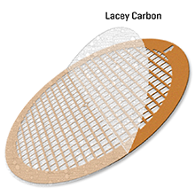 TEM supplies: Lacey carbon film