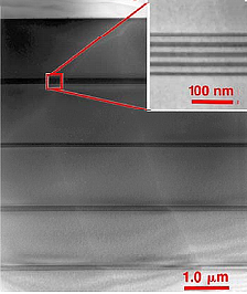 TEM image of four identical structures with alternating Si/SiGe lines